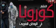 """14 إصابة جديدة بفيروس """"كورونا"""" في الأردن"""